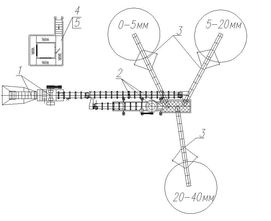 Технологическая схема дробильно-сортировочной установки ДСУ-50.